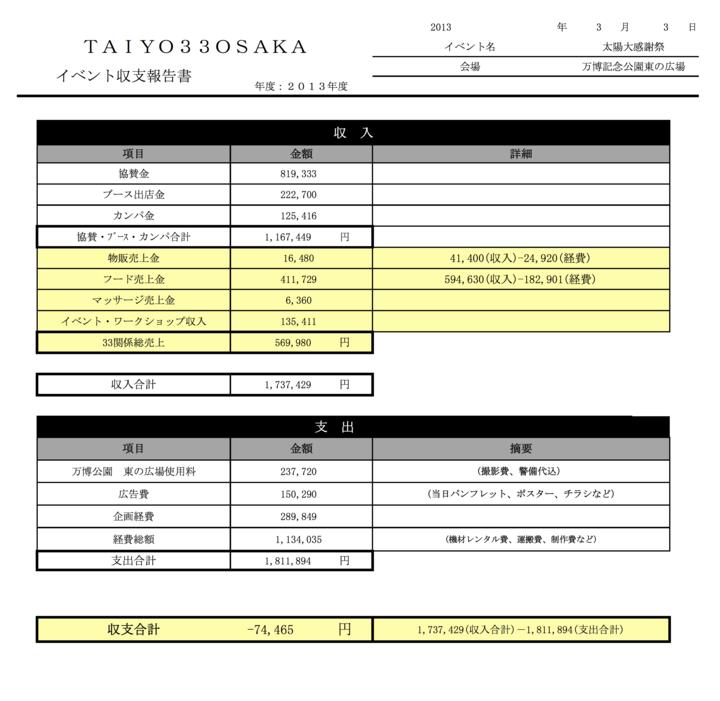 20130303_太陽大感謝祭収支報告書.png